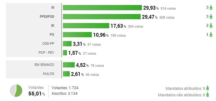 resultados_uftaob